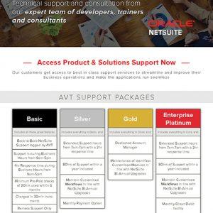 AVT Support