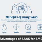 Advantages of Software as a Service (SAAS)