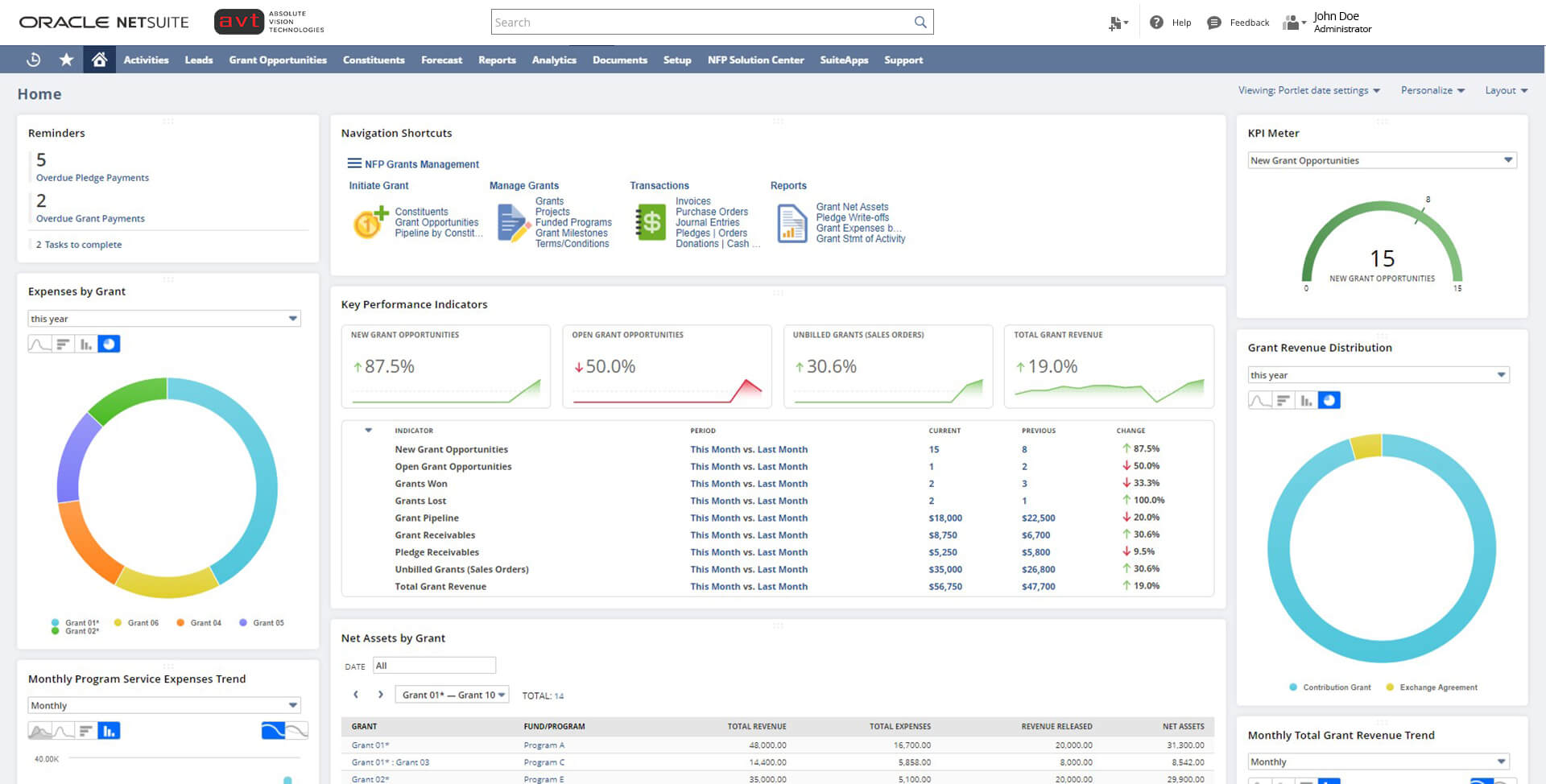 NetSuite Non for Profit Interface