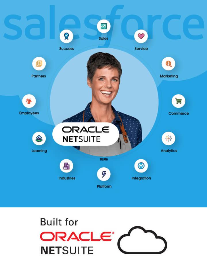 AVT Salesforce NetSuite Connector